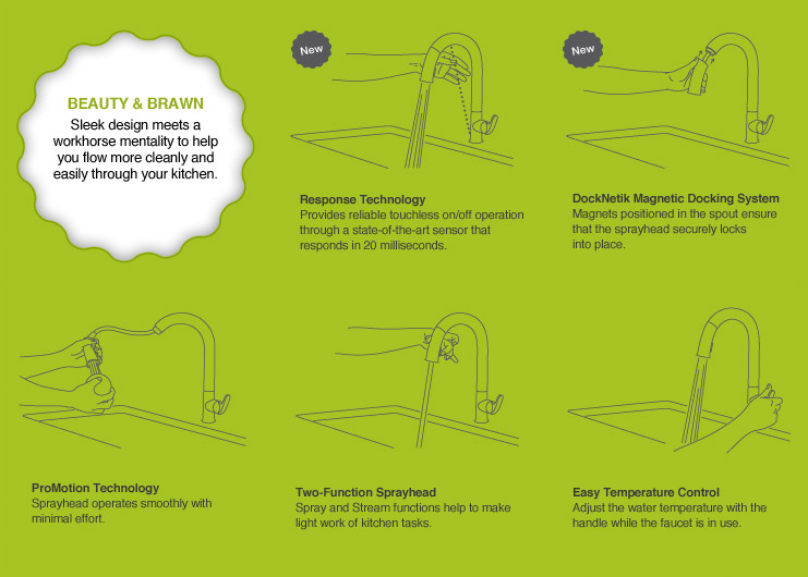 KOHLER Africa | Sensate™ Touchless Kitchen Faucet